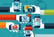 تبلیغات موبایلی و تلفنی